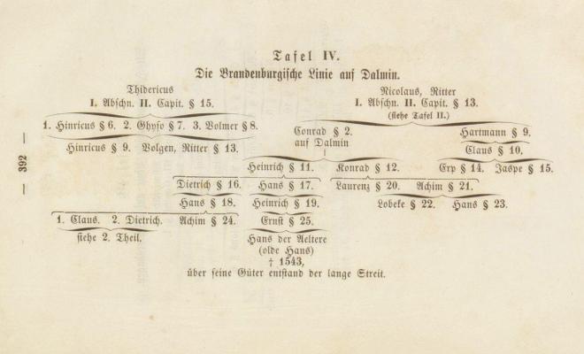 Brandenburgische-Linie Winterfeld