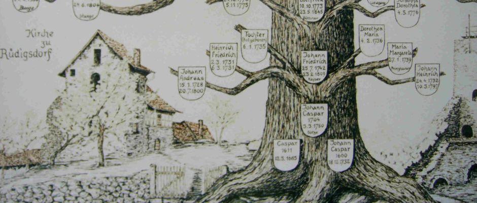 stammbaum-liesegang